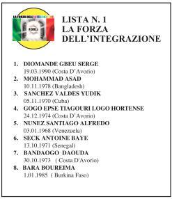 lista_laforza_dell_integrazione