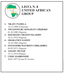 lista_united_african_group